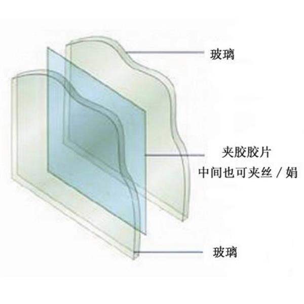 EVA夹层玻璃胶片