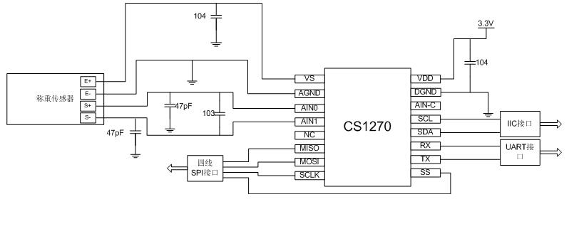 CS1257 鑺捣鑺墖 绉伴噸鑺墖