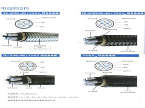 铝合金电缆价格