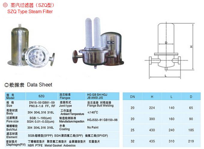 貴陽蒸汽過濾器