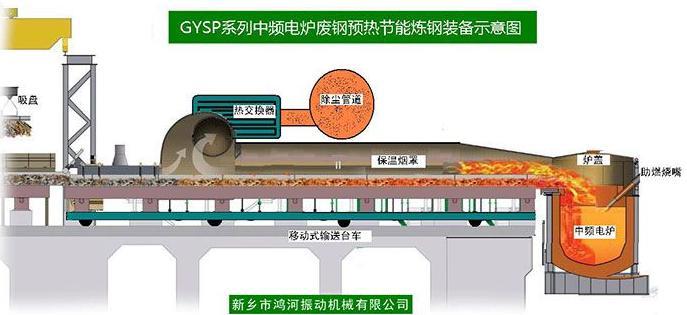 电弧炉废钢预热连续加料装置