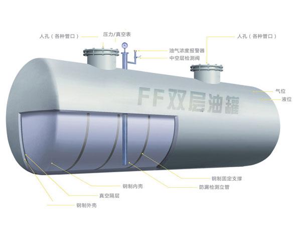 FF双层油罐