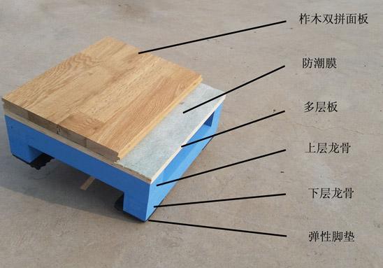 体育木地板厂