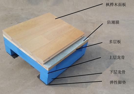体育木地板厂家
