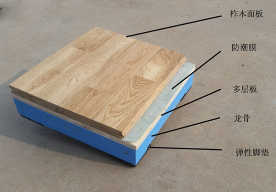 体育木地板厂家批发