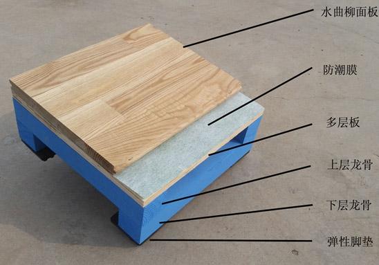 体育木地板批发厂家