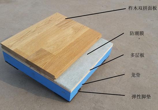 四川体育木地板