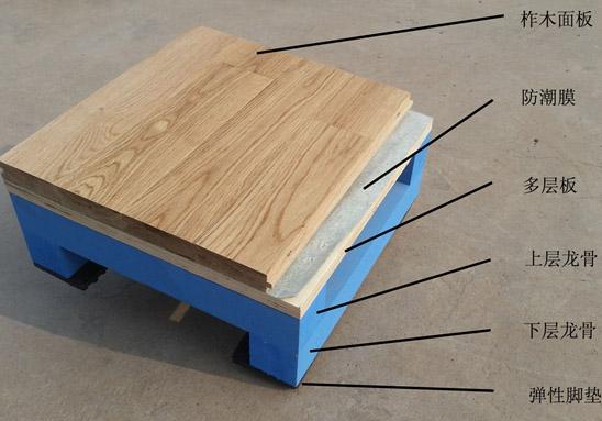 成都体育木地板