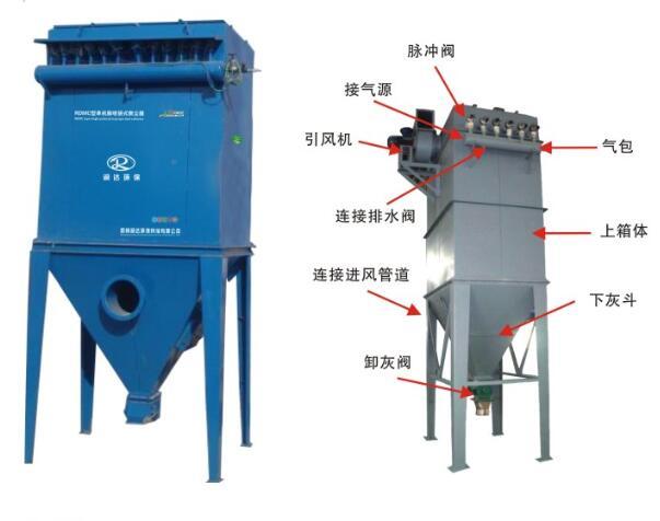 除尘器生产厂家的分类