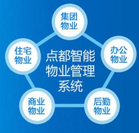 物业管理系统