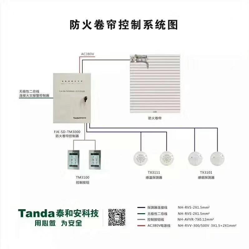 防火卷帘控制系统
