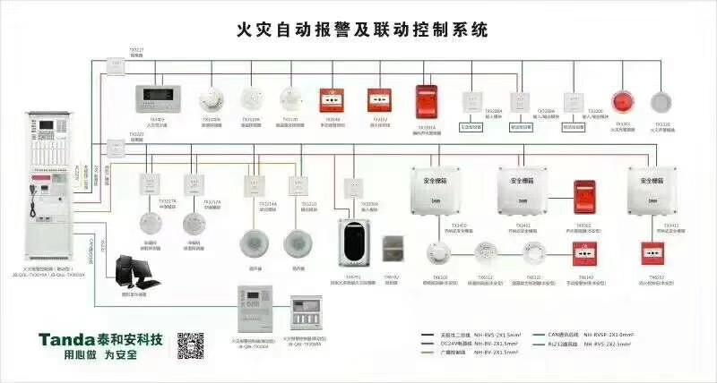 火灾自动报警及联动控制系统