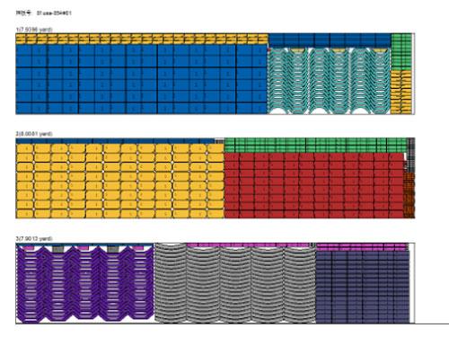 超级生产排刀系统