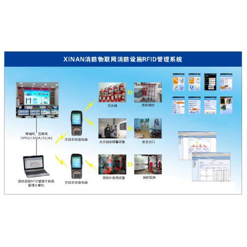 消防设施RFID巡查子系统