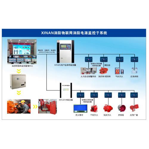 消防电源监测子系统