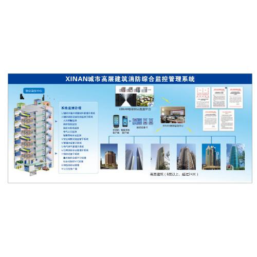城市高层建筑消防综合监控管理系统