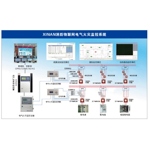 电气火灾监控子系统