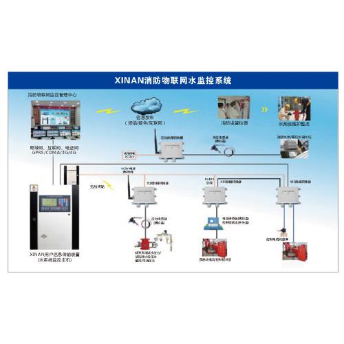 消防水监控子系统