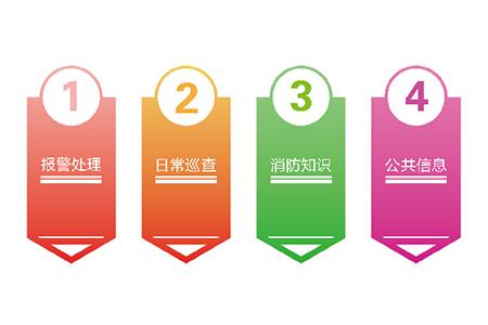 永利娱乐平台,微信端