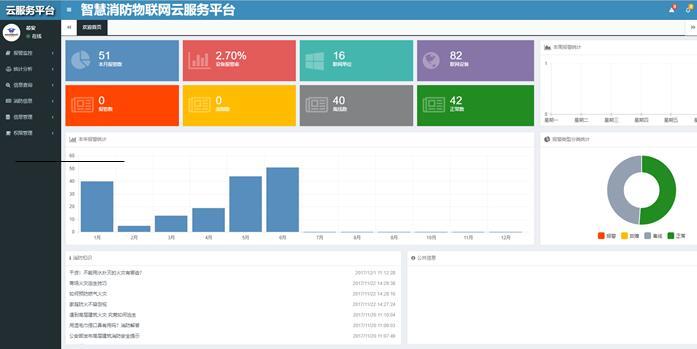 NB-IoT烟感物联网报警系统-第三张