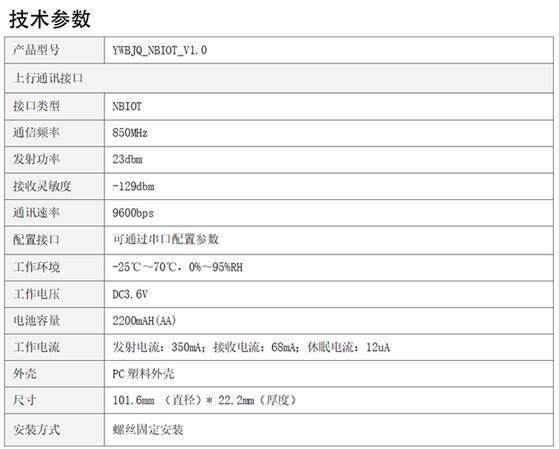 NB-IoT烟感物联网报警系统-第七张