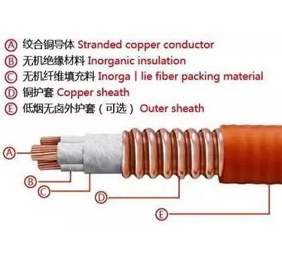 矿物质绝缘防火电缆