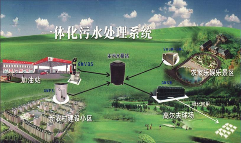 一体化污水处理系统