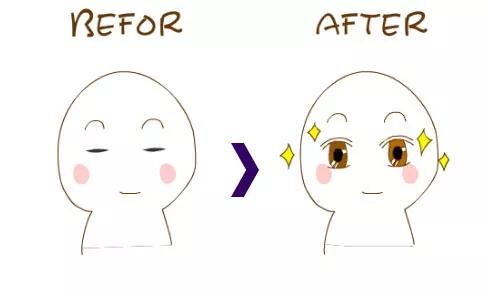 全切雙眼皮肉塊修複術前常見問題