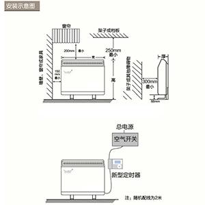 电蓄热电暖器