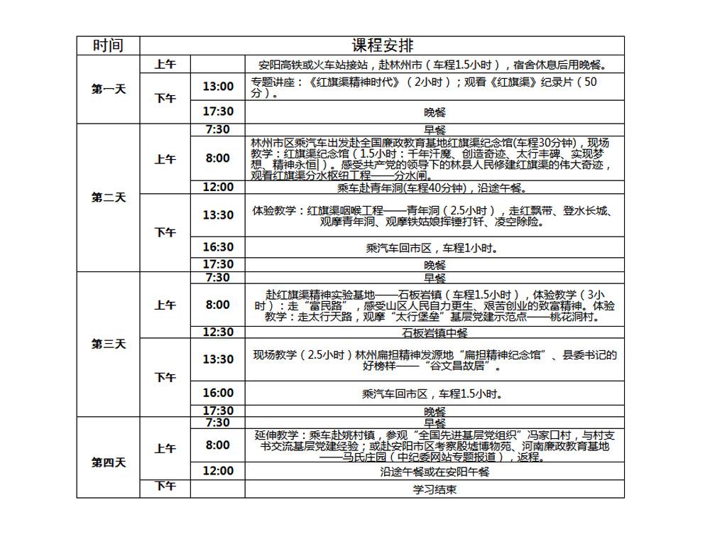 红旗渠培训四日(A)课程