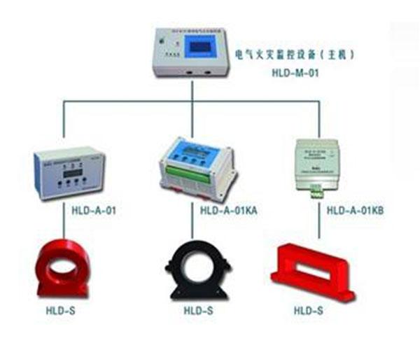 貴陽電器火災監控系統