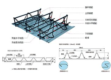 组合楼板板型