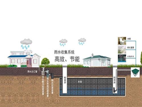 贵阳雨水收集系统