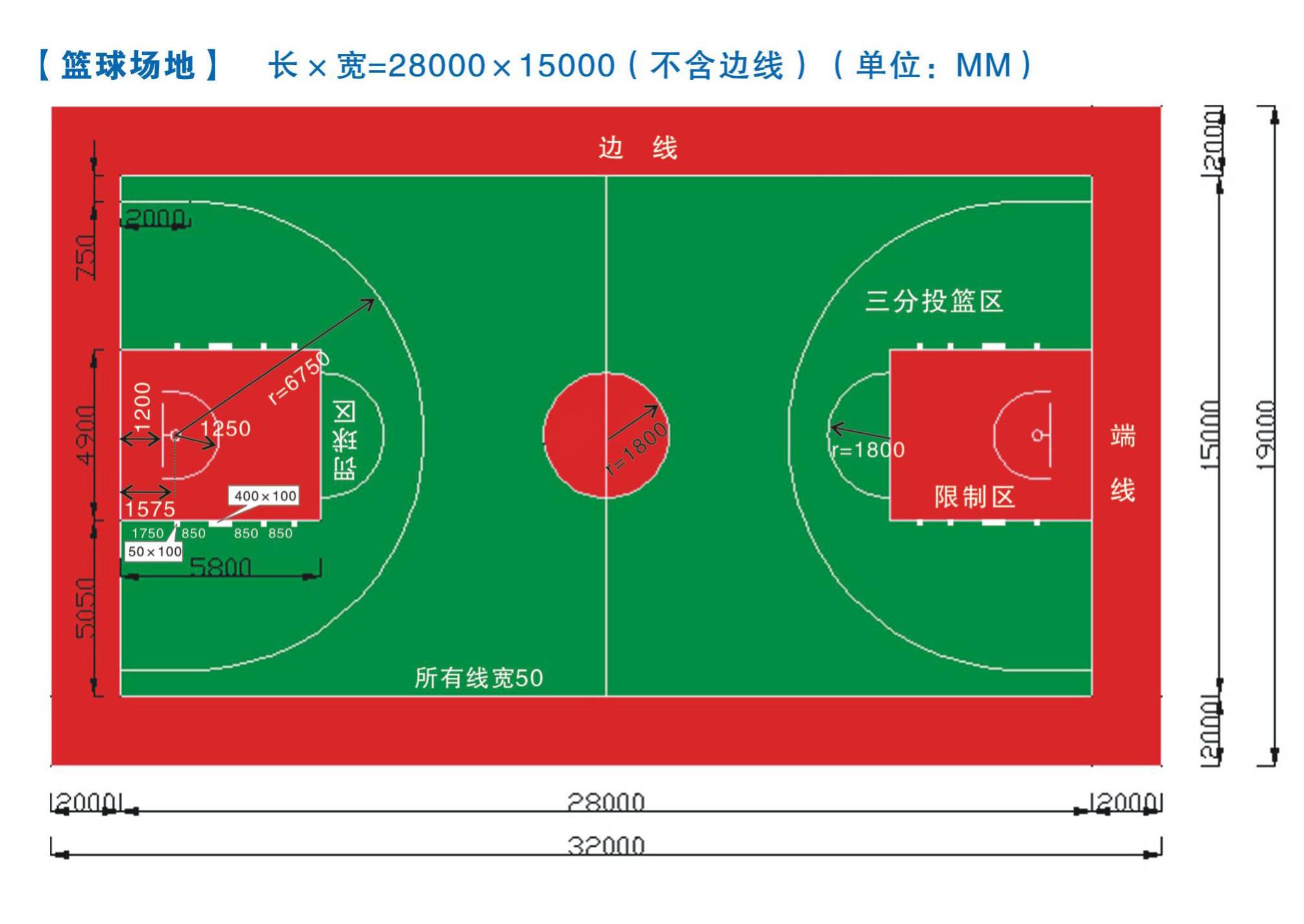 篮球场建造价格