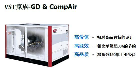 双极双变频空气压缩机