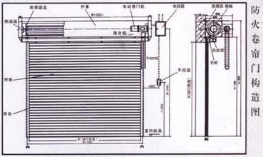防火卷帘门安装方法¥