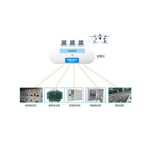 贵州智慧电气火灾监控系统