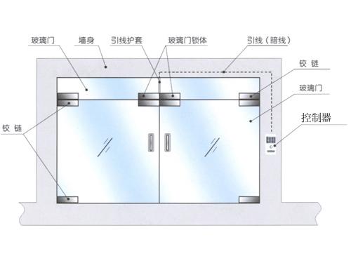 门禁系统安装