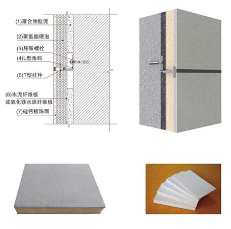 硅酸钙板保温装饰一体板
