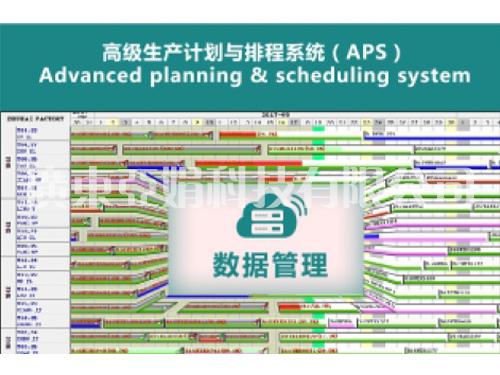 APS( 排产优化 ) 软件系列
