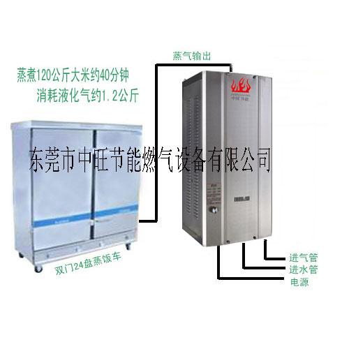 厨房蒸柜专用蒸汽发生器