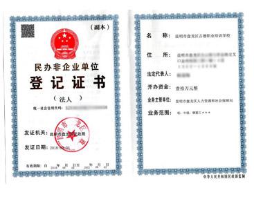 民办非企业登记证副本