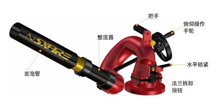 PL64H泡沫水两用炮
