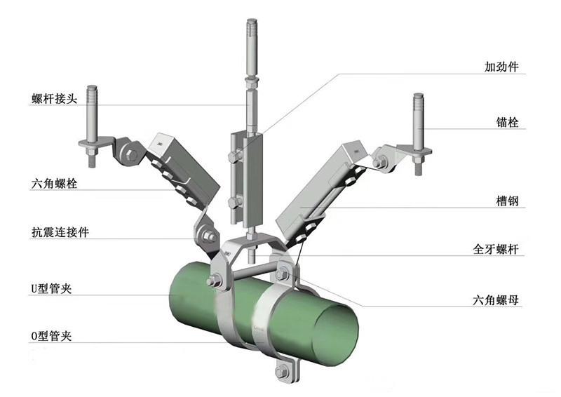 亿博国际注册抗震支架 管道 风管及其他