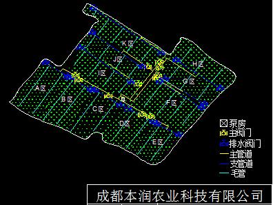 猕猴桃种植基地管网图