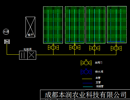 温江菜园示范基地