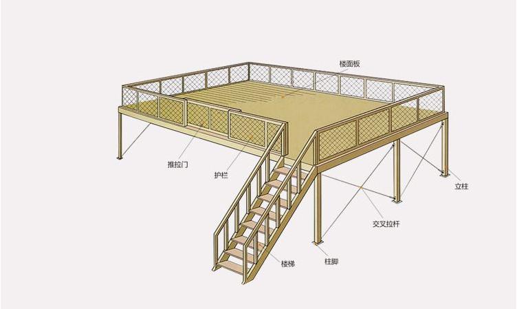 钢结构平台加工