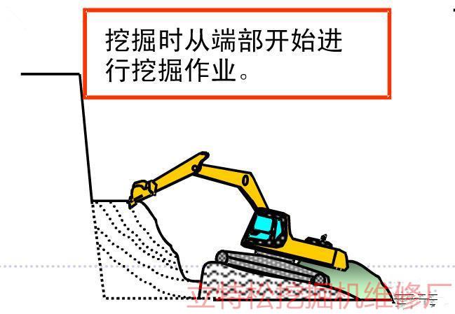 挖掘机在进行根部挖掘作业时具体的操作步骤有哪些?