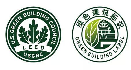 建筑施工企业质量管理体系