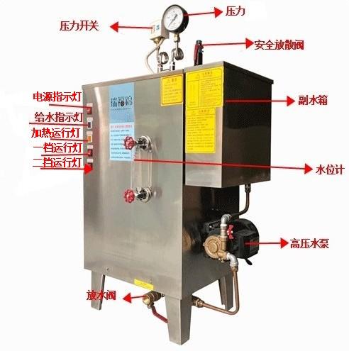 電熱式蒸氣發生器
